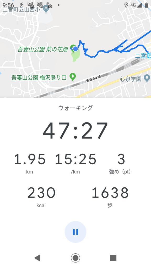 二宮駅からのデータ